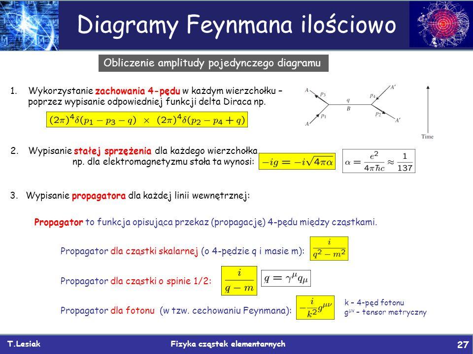 T.Lesiak Fizyka cząstek elementarnych 27 Diagramy Feynmana ilościowo Obliczenie amplitudy pojedynczego diagramu 1.Wykorzystanie zachowania 4-pędu w ka