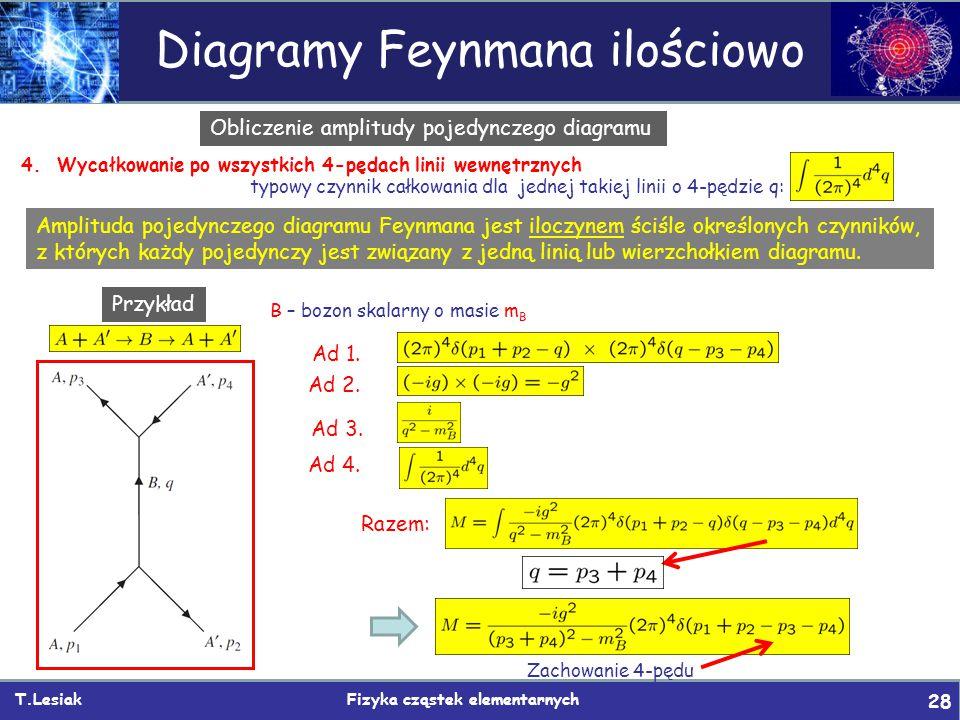 T.Lesiak Fizyka cząstek elementarnych 28 Diagramy Feynmana ilościowo Obliczenie amplitudy pojedynczego diagramu 4.Wycałkowanie po wszystkich 4-pędach