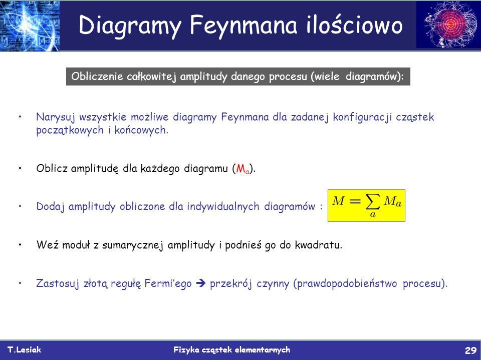 T.Lesiak Fizyka cząstek elementarnych 29 Diagramy Feynmana ilościowo Obliczenie całkowitej amplitudy danego procesu (wiele diagramów): Narysuj wszystkie możliwe diagramy Feynmana dla zadanej konfiguracji cząstek początkowych i końcowych.