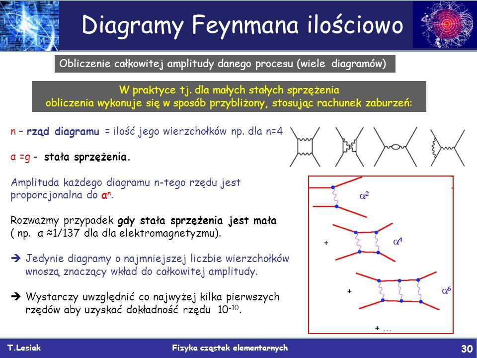 T.Lesiak Fizyka cząstek elementarnych 30 Diagramy Feynmana ilościowo Obliczenie całkowitej amplitudy danego procesu (wiele diagramów) W praktyce tj. d