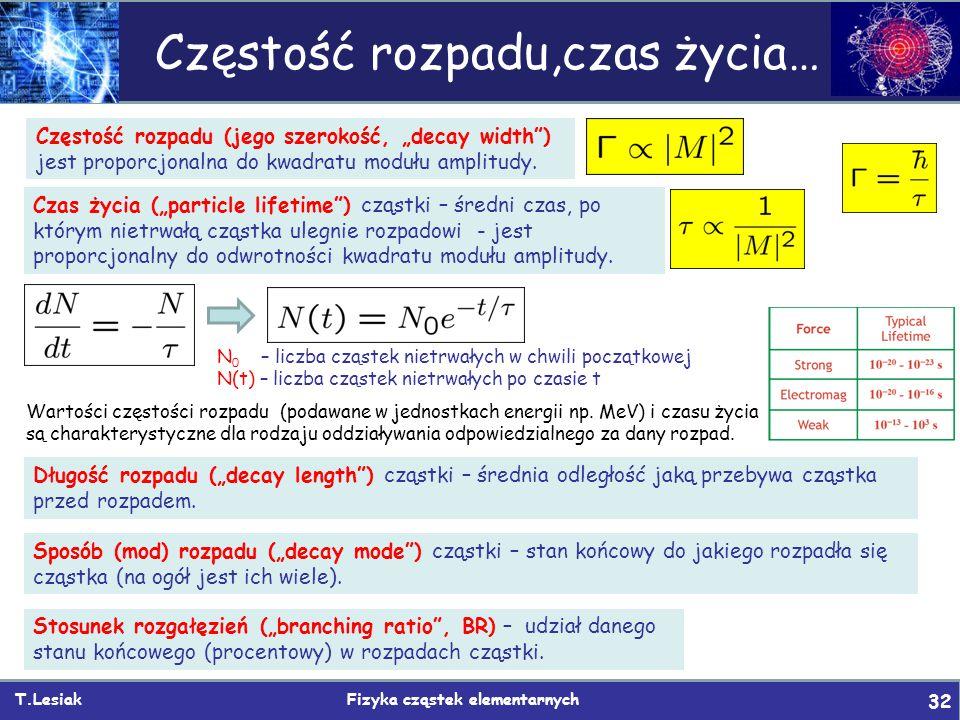 """T.Lesiak Fizyka cząstek elementarnych 32 Częstość rozpadu,czas życia… Częstość rozpadu (jego szerokość, """"decay width"""") jest proporcjonalna do kwadratu"""