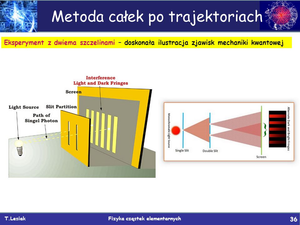 T.Lesiak Fizyka cząstek elementarnych 36 Metoda całek po trajektoriach Eksperyment z dwiema szczelinami – doskonała ilustracja zjawisk mechaniki kwant