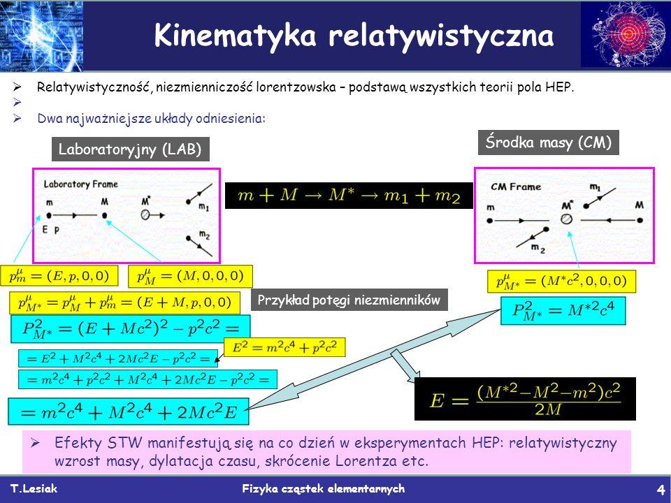 T.Lesiak Fizyka cząstek elementarnych 4 Kinematyka relatywistyczna  Relatywistyczność, niezmienniczość lorentzowska – podstawą wszystkich teorii pola HEP.