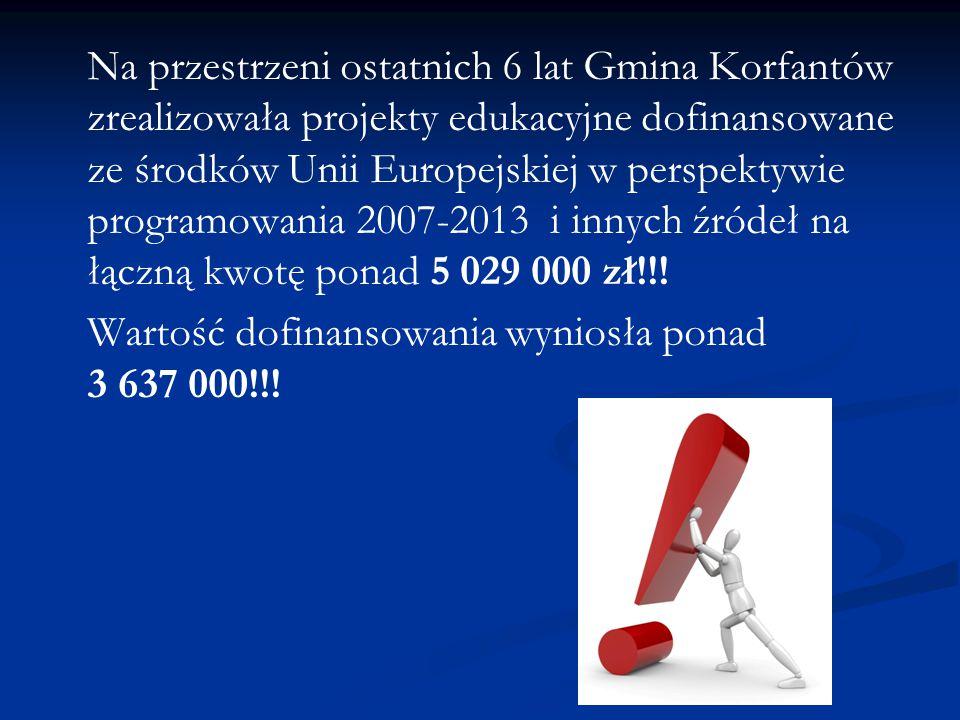 Na przestrzeni ostatnich 6 lat Gmina Korfantów zrealizowała projekty edukacyjne dofinansowane ze środków Unii Europejskiej w perspektywie programowani