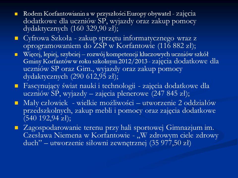 Rodem Korfantowianin a w przyszłości Europy obywatel - zajęcia dodatkowe dla uczniów SP, wyjazdy oraz zakup pomocy dydaktycznych (160 329,90 zł); Cyfr