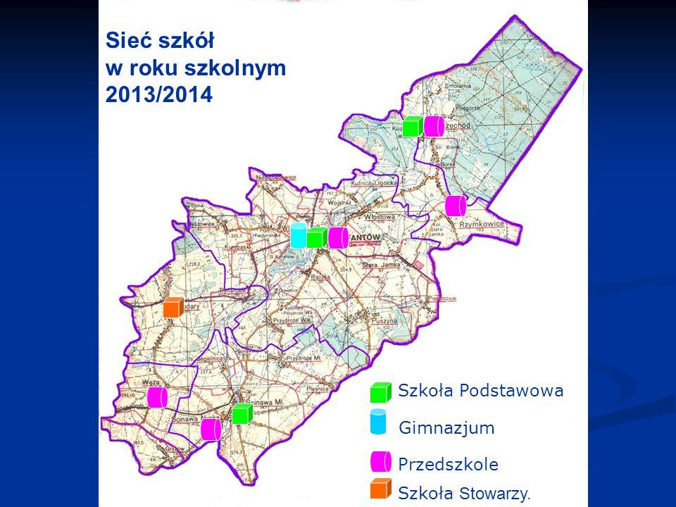 Sieć szkół w roku szkolnym 2013/2014 Szkoła Podstawowa Gimnazjum Przedszkole Szkoła Stowarzy.