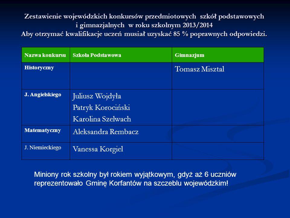 Zestawienie wojewódzkich konkursów przedmiotowych szkół podstawowych i gimnazjalnych w roku szkolnym 2013/2014 Aby otrzymać kwalifikacje uczeń musiał