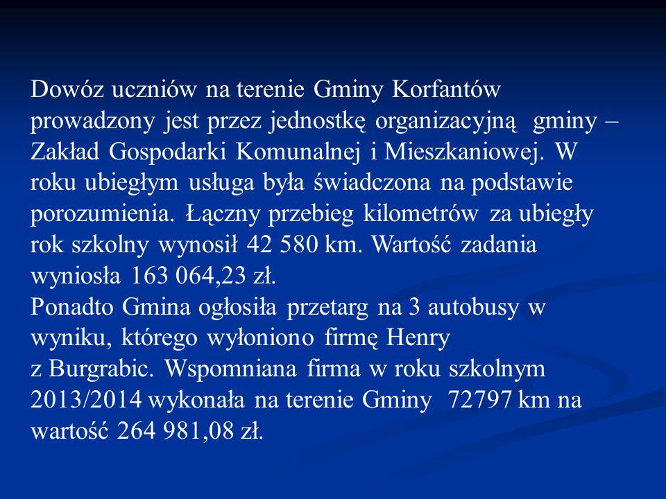 Dowóz uczniów na terenie Gminy Korfantów prowadzony jest przez jednostkę organizacyjną gminy – Zakład Gospodarki Komunalnej i Mieszkaniowej. W roku ub