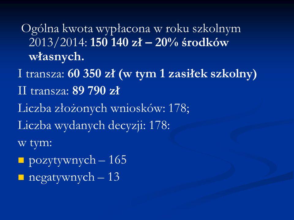 Ogólna kwota wypłacona w roku szkolnym 2013/2014: 150 140 zł – 20% środków własnych. I transza: 60 350 zł (w tym 1 zasiłek szkolny) II transza: 89 790
