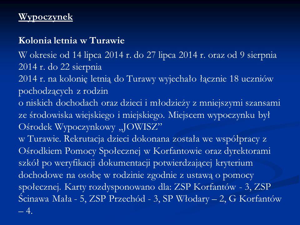 Wypoczynek Kolonia letnia w Turawie W okresie od 14 lipca 2014 r. do 27 lipca 2014 r. oraz od 9 sierpnia 2014 r. do 22 sierpnia 2014 r. na kolonię let