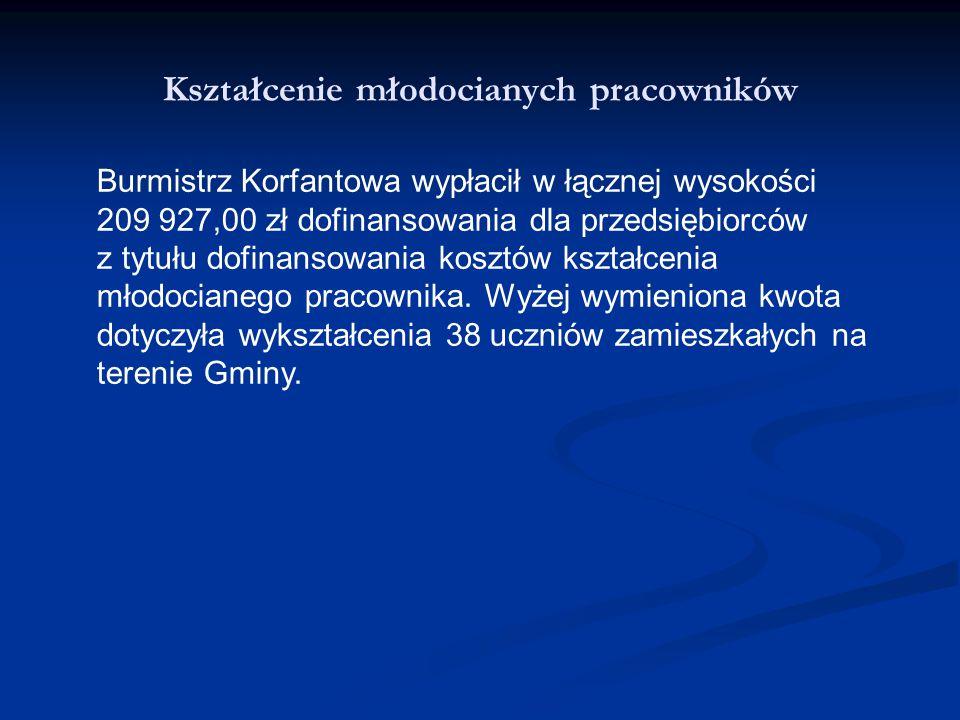 Kształcenie młodocianych pracowników Burmistrz Korfantowa wypłacił w łącznej wysokości 209 927,00 zł dofinansowania dla przedsiębiorców z tytułu dofin