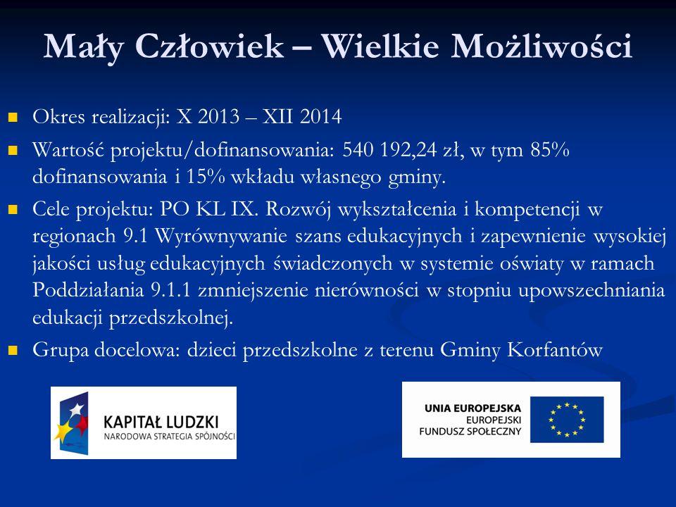 Mały Człowiek – Wielkie Możliwości Okres realizacji: X 2013 – XII 2014 Wartość projektu/dofinansowania: 540 192,24 zł, w tym 85% dofinansowania i 15%