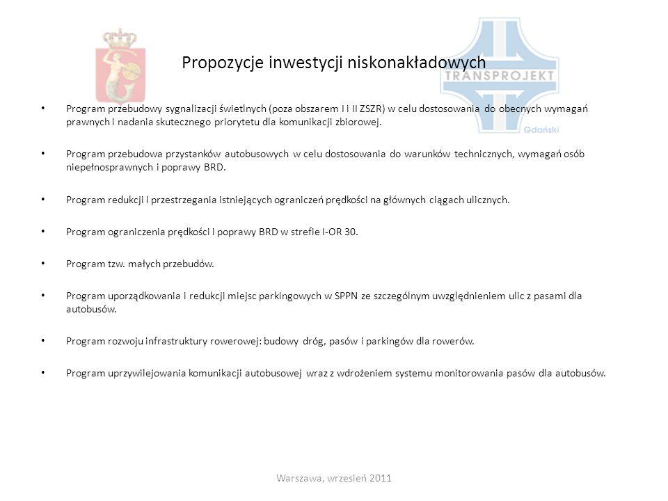 Propozycje inwestycji niskonakładowych Program przebudowy sygnalizacji świetlnych (poza obszarem I i II ZSZR) w celu dostosowania do obecnych wymagań