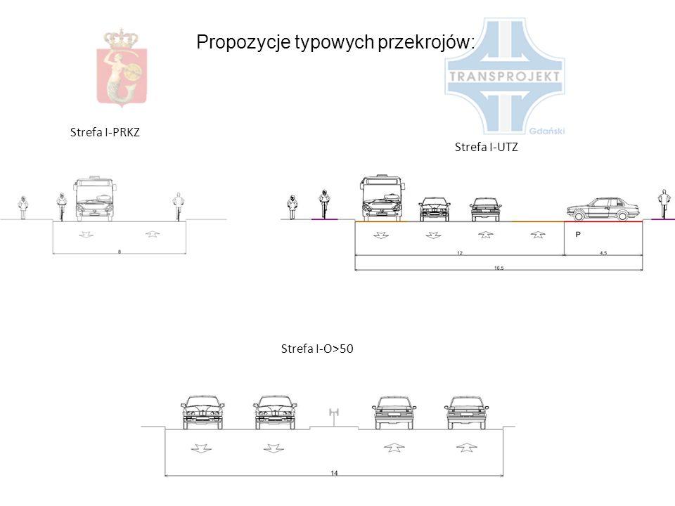 Propozycje typowych przekrojów: Strefa I-PRKZ Strefa I-UTZ Strefa I-O>50