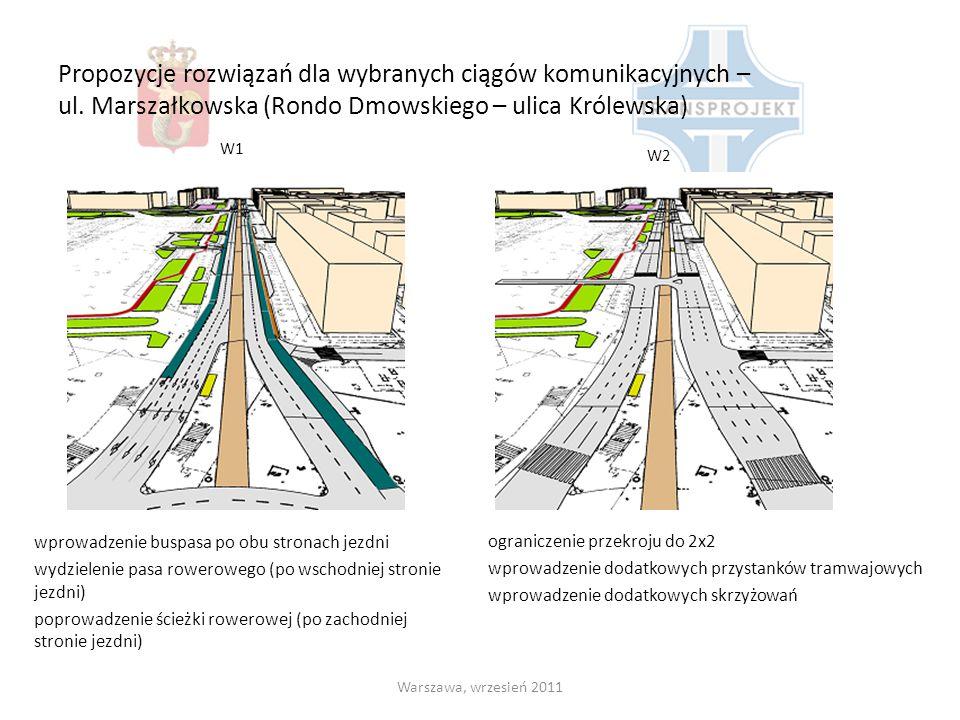Propozycje rozwiązań dla wybranych ciągów komunikacyjnych – ul.