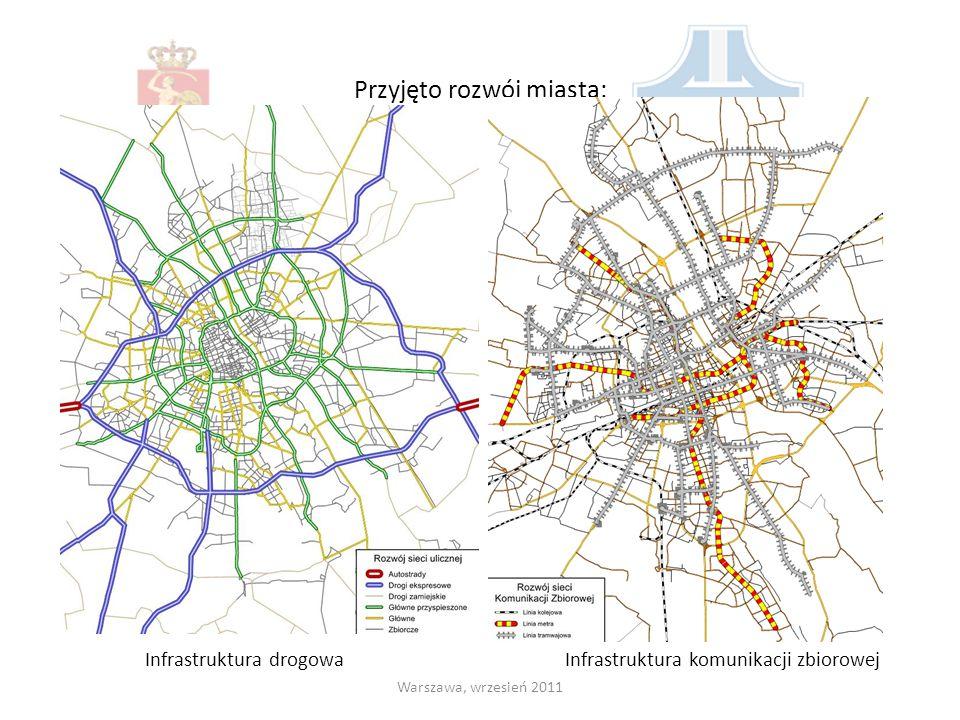 Przyjęto rozwój miasta: Warszawa, wrzesień 2011 Infrastruktura komunikacji zbiorowejInfrastruktura drogowa