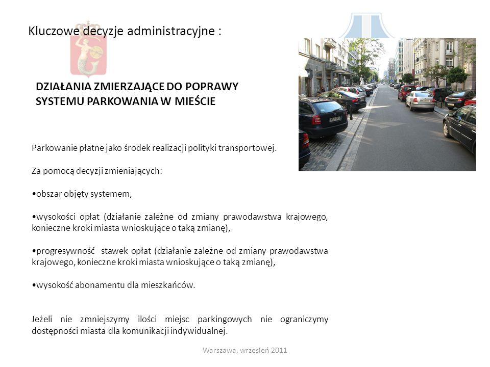 DZIAŁANIA ZMIERZAJĄCE DO POPRAWY SYSTEMU PARKOWANIA W MIEŚCIE Kluczowe decyzje administracyjne : Parkowanie płatne jako środek realizacji polityki tra
