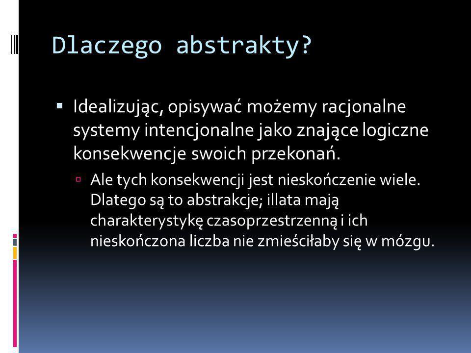 Dlaczego abstrakty.
