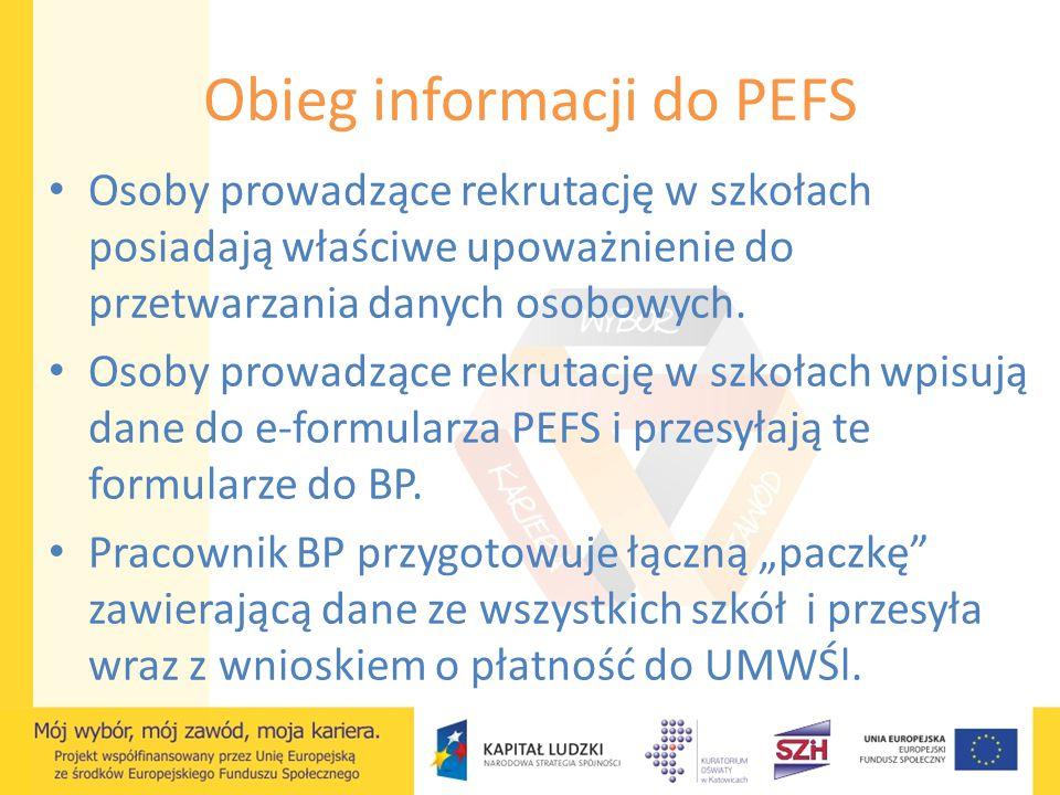 Obieg informacji do PEFS Osoby prowadzące rekrutację w szkołach posiadają właściwe upoważnienie do przetwarzania danych osobowych. Osoby prowadzące re