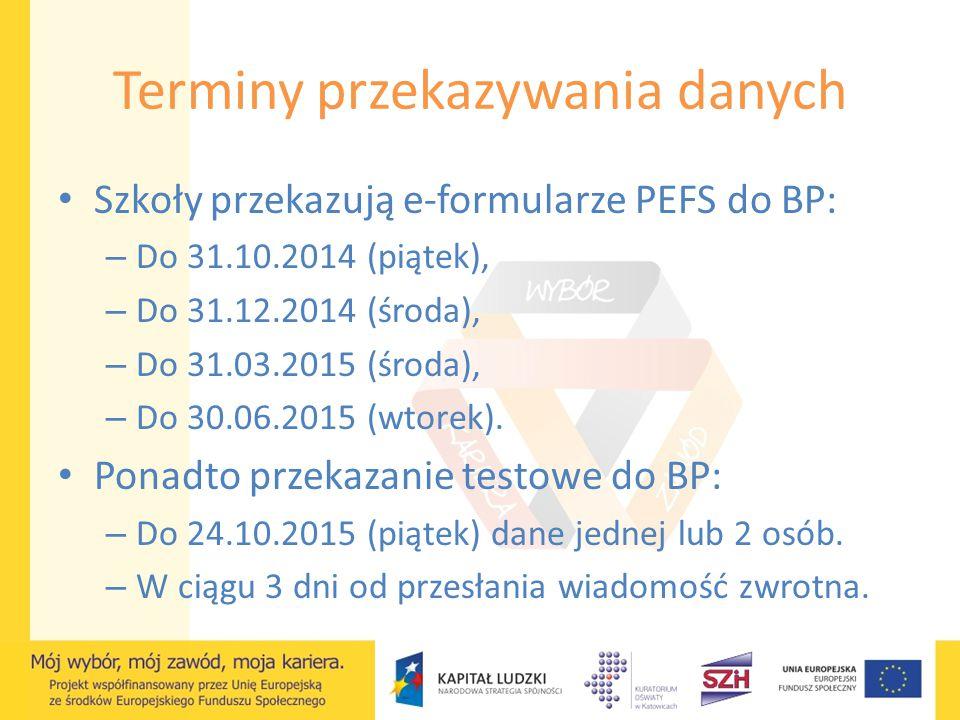 Terminy przekazywania danych Szkoły przekazują e-formularze PEFS do BP: – Do 31.10.2014 (piątek), – Do 31.12.2014 (środa), – Do 31.03.2015 (środa), –