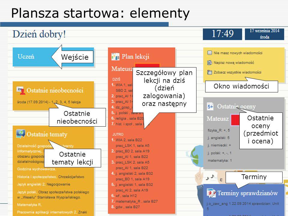 PZS2 Trzebnica 18 Plansza startowa: elementy Szczegółowy plan lekcji na dziś (dzień zalogowania) oraz następny Ostatnie tematy lekcji Ostatnie nieobec