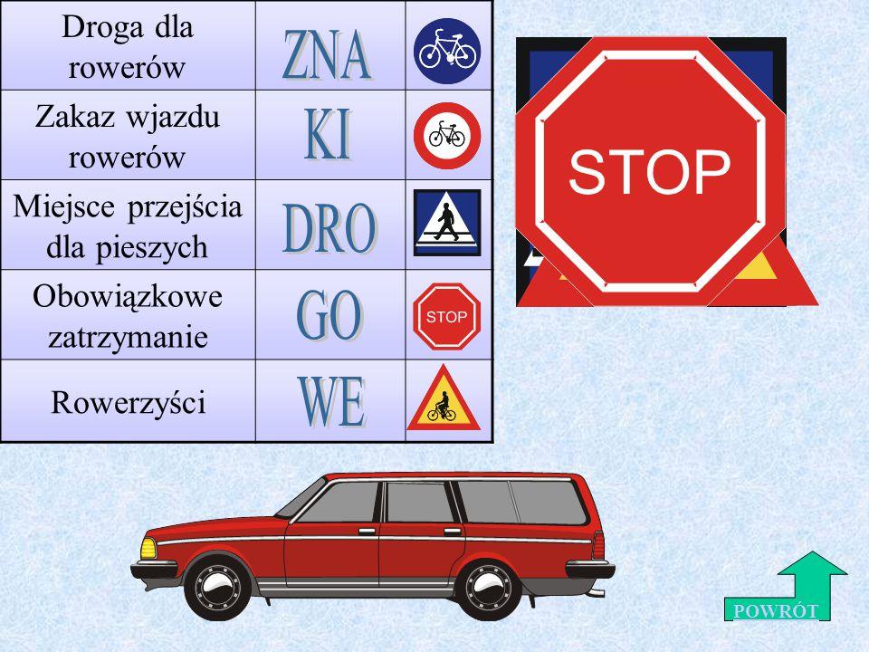Droga dla rowerów Zakaz wjazdu rowerów Miejsce przejścia dla pieszych Obowiązkowe zatrzymanie Rowerzyści POWRÓT