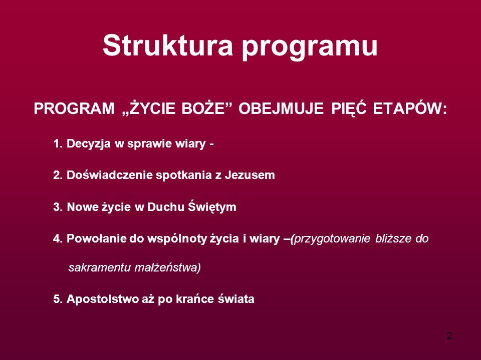 """2 Struktura programu PROGRAM """"ŻYCIE BOŻE OBEJMUJE PIĘĆ ETAPÓW: 1."""