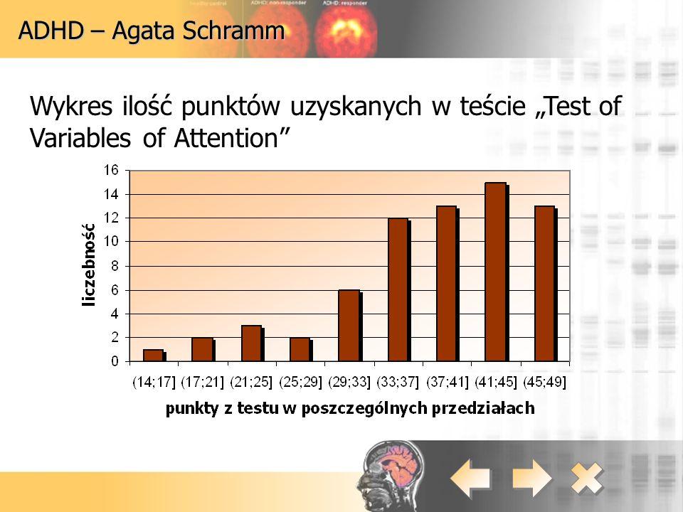 """ADHD – Agata Schramm Wykres ilość punktów uzyskanych w teście """"Test of Variables of Attention"""""""