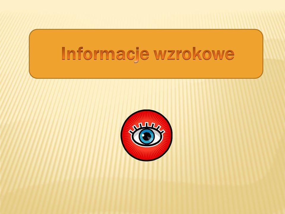 Mogą to być informacje:  Słuchowe / dźwiękowe (uszy)  Wzrokowe / wizualne (oczy)  Wibracyjne / kinestetyczne (skóra)