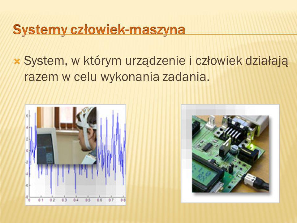  Dopasowanie urządzeń kontrolnych do możliwości fizycznych  Zgodność wykonywanego ruchu z reakcją urządzenia kontrolowanego  Łączenie podobnych fun