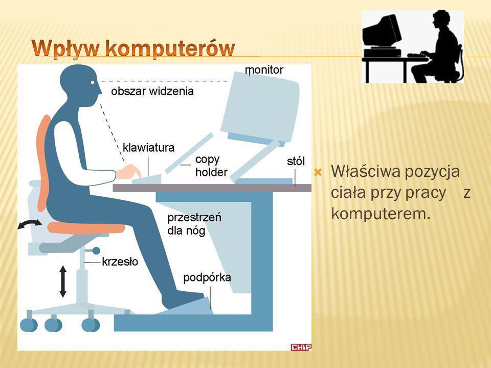 Dyskomfort fizyczny w pracy operatorów komputerowych: 1. Napięcie mięśni oczu 2. Poczucie stresu 3. Ból ramion, szyi i pleców 4. Syndrom kanału nadgar