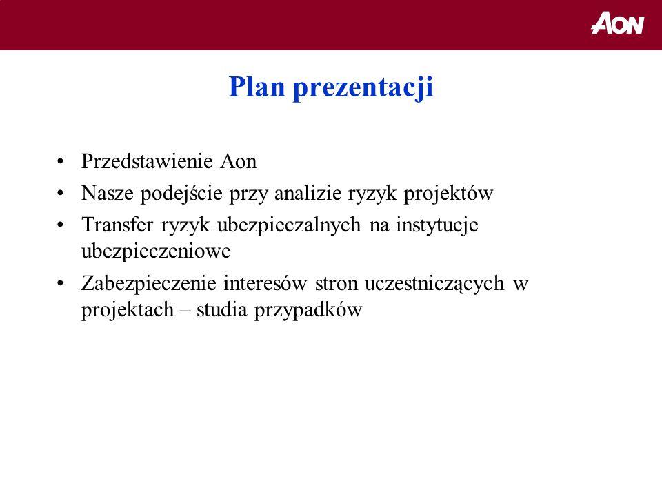 Plan prezentacji Przedstawienie Aon Nasze podejście przy analizie ryzyk projektów Transfer ryzyk ubezpieczalnych na instytucje ubezpieczeniowe Zabezpieczenie interesów stron uczestniczących w projektach – studia przypadków