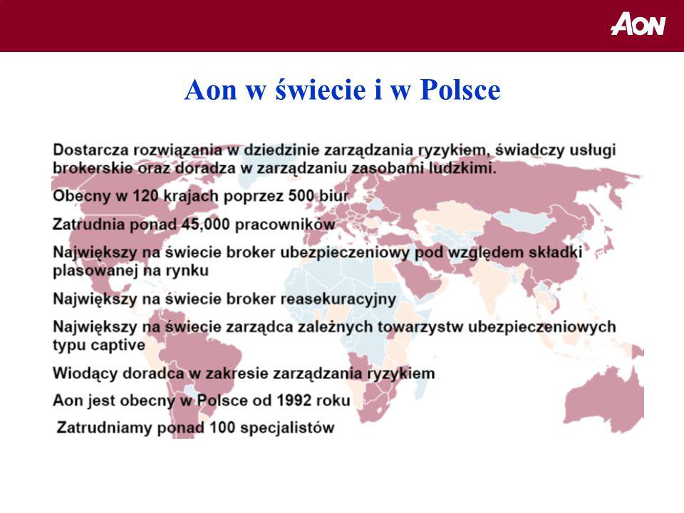 Aon w świecie i w Polsce