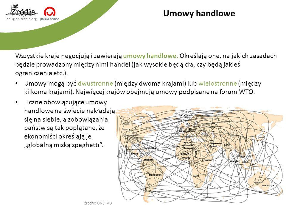 eduglob.zrodla.org Wszystkie kraje negocjują i zawierają umowy handlowe. Określają one, na jakich zasadach będzie prowadzony między nimi handel (jak w