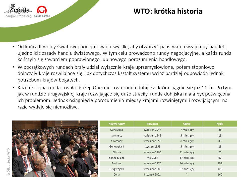eduglob.zrodla.org Od końca II wojny światowej podejmowano wysiłki, aby otworzyć państwa na wzajemny handel i ujednolicić zasady handlu światowego. W