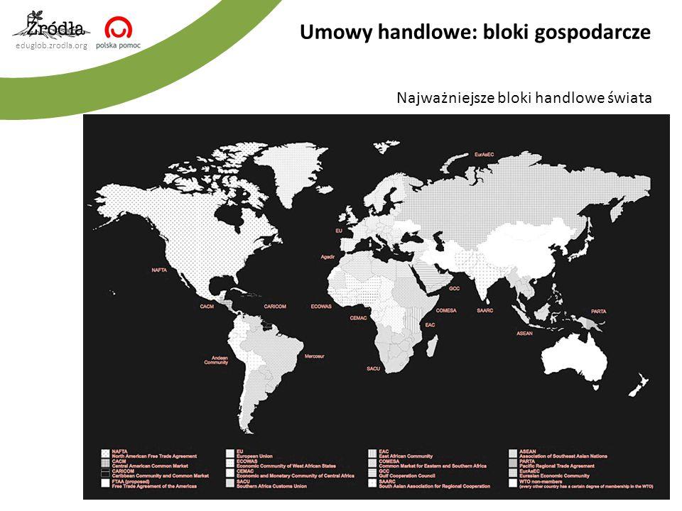 eduglob.zrodla.org Najważniejsze bloki handlowe świata Umowy handlowe: bloki gospodarcze