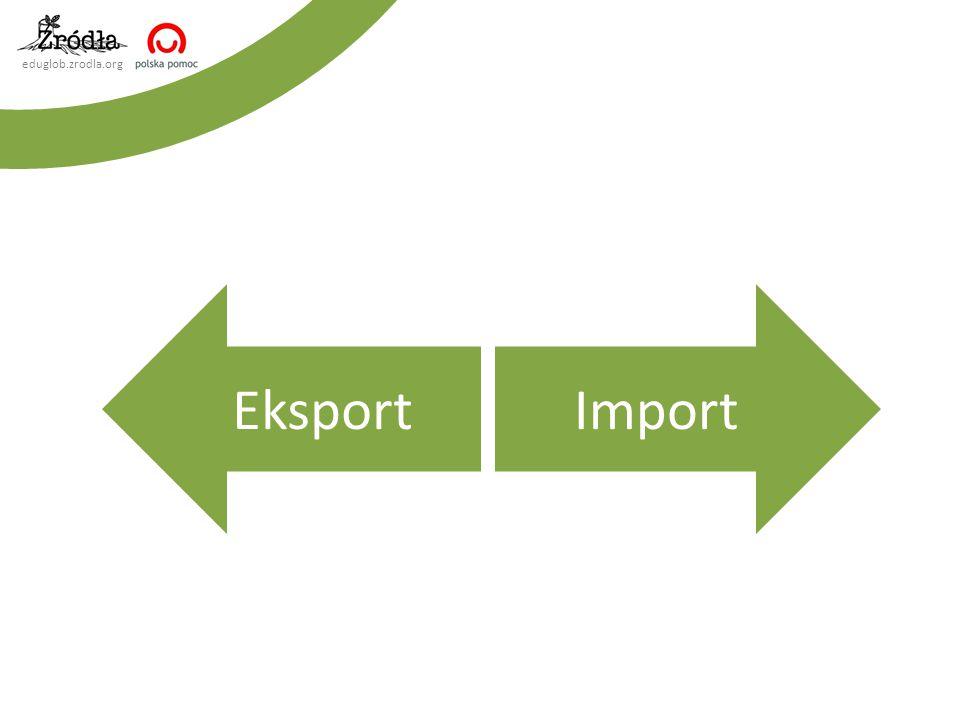 eduglob.zrodla.org ImportEksport