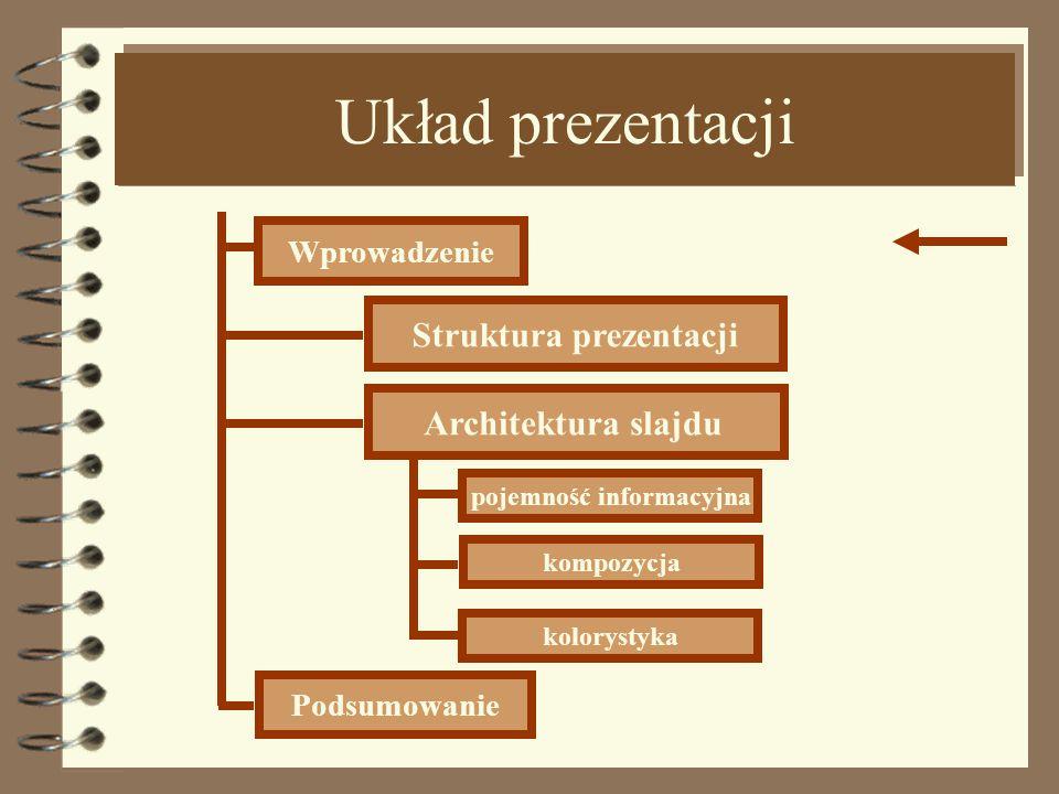 Układ prezentacji   Wprowadzenie Struktura prezentacji Architektura slajdu pojemność informacyjna Podsumowanie kompozycja kolorystyka