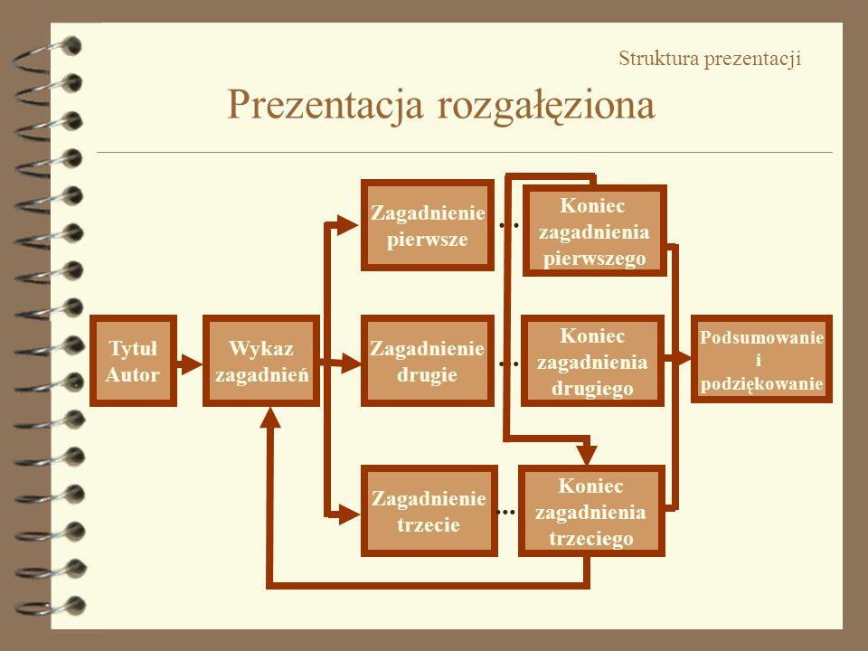 Struktura prezentacji Prezentacja liniowa Tytuł autor Wykaz zagadnień Zagadnienie pierwsze Wykaz zagadnień Zagadnienie drugie Wykaz zagadnień Zagadnienie ostatnie Podsumowanie i podziękowanie....