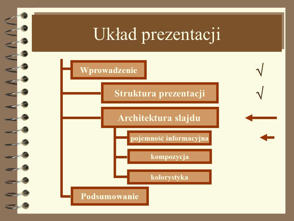 Kompozycja Tekst Jednolity tekst powinien być wyrównywany do strony lewej lub dwustronnie.