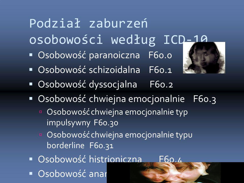 Podział zaburzeń osobowości według ICD-10  Osobowość paranoiczna F60.0  Osobowość schizoidalna F60.1  Osobowość dyssocjalna F60.2  Osobowość chwiejna emocjonalnie F60.3  Osobowość chwiejna emocjonalnie typ impulsywny F60.30  Osobowość chwiejna emocjonalnie typu borderline F60.31  Osobowość histrioniczna F60.4  Osobowość anankastyczna F60.5  Osobowość lękliwa (unikająca) F60.6  Osobowość zależna F60.7