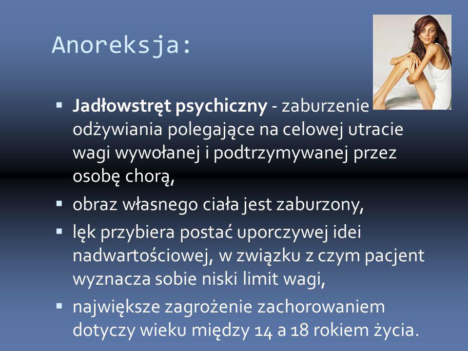 Anoreksja:  Jadłowstręt psychiczny - zaburzenie odżywiania polegające na celowej utracie wagi wywołanej i podtrzymywanej przez osobę chorą,  obraz w