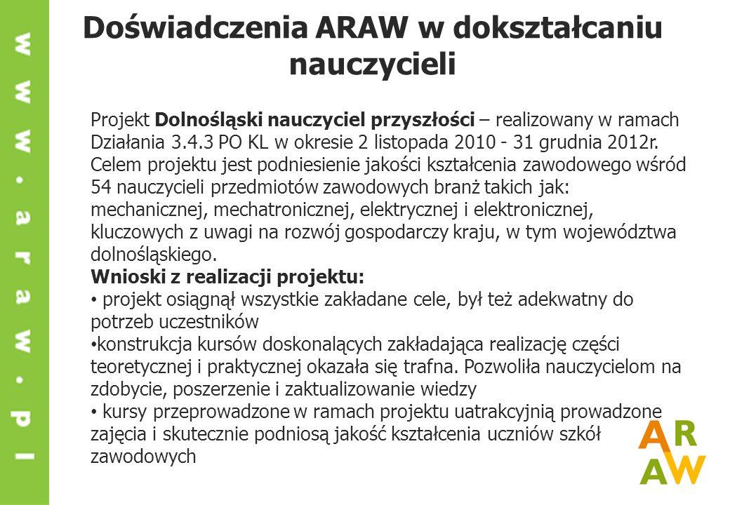Doświadczenia ARAW w dokształcaniu nauczycieli Projekt Dolnośląski nauczyciel przyszłości – realizowany w ramach Działania 3.4.3 PO KL w okresie 2 listopada 2010 - 31 grudnia 2012r.