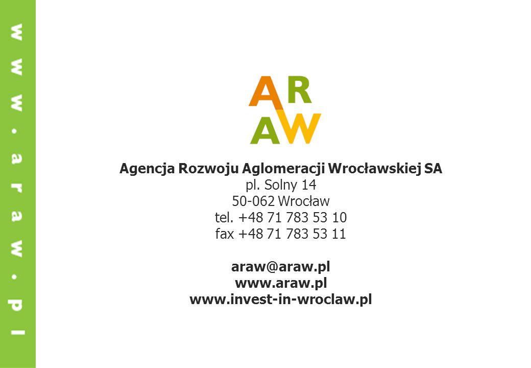 Agencja Rozwoju Aglomeracji Wrocławskiej SA pl. Solny 14 50-062 Wrocław tel.