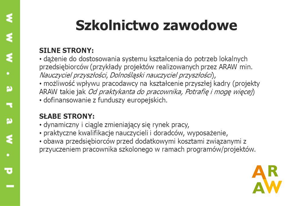 Szkolnictwo zawodowe SILNE STRONY: dążenie do dostosowania systemu kształcenia do potrzeb lokalnych przedsiębiorców (przykłady projektów realizowanych przez ARAW min.