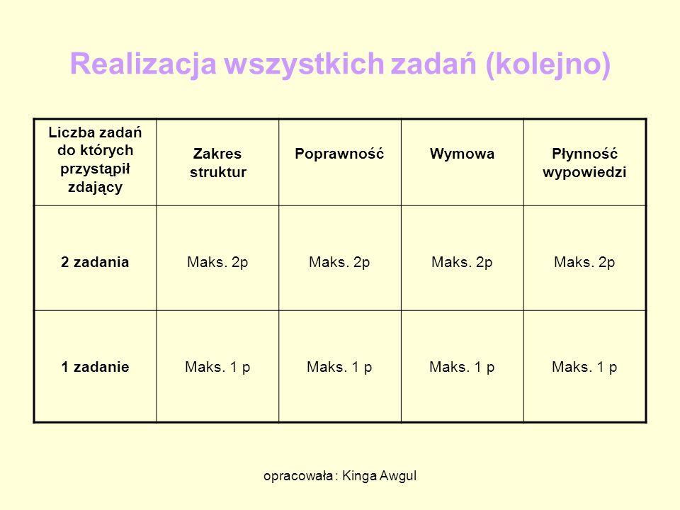 opracowała : Kinga Awgul Realizacja wszystkich zadań (kolejno) Liczba zadań do których przystąpił zdający Zakres struktur PoprawnośćWymowaPłynność wypowiedzi 2 zadaniaMaks.
