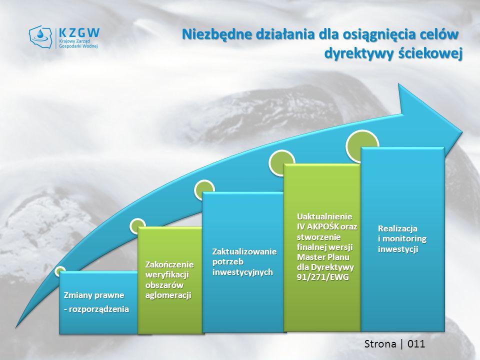 Niezbędne działania dla osiągnięcia celów dyrektywy ściekowej Zmiany prawne - rozporządzenia Zmiany prawne - rozporządzenia Zakończenie weryfikacji obszarów aglomeracji Zaktualizowanie potrzeb inwestycyjnych Uaktualnienie IV AKPOŚK oraz stworzenie finalnej wersji Master Planu dla Dyrektywy 91/271/EWG Realizacja i monitoring inwestycji Strona | 011