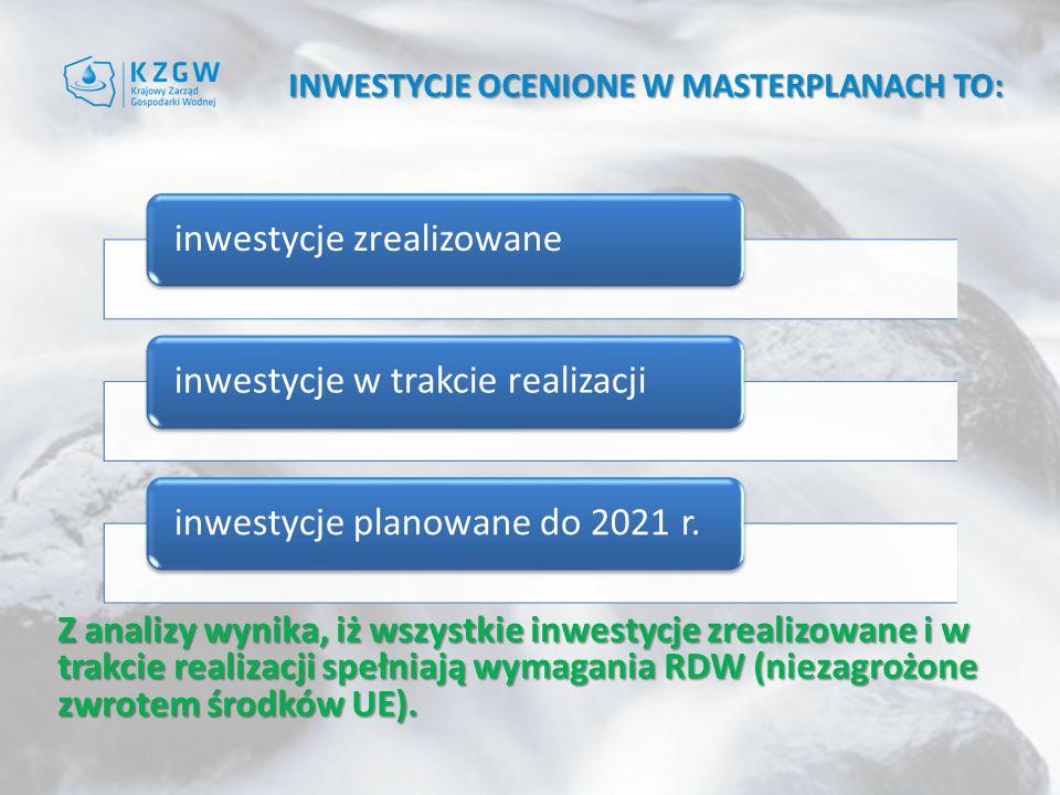 INWESTYCJE OCENIONE W MASTERPLANACH TO: Z analizy wynika, iż wszystkie inwestycje zrealizowane i w trakcie realizacji spełniają wymagania RDW (niezagrożone zwrotem środków UE).