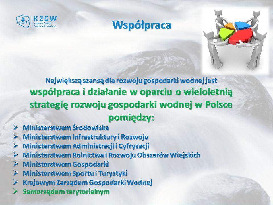 Współpraca Największą szansą dla rozwoju gospodarki wodnej jest współpraca i działanie w oparciu o wieloletnią strategię rozwoju gospodarki wodnej w Polsce pomiędzy:  Ministerstwem Środowiska  Ministerstwem Infrastruktury i Rozwoju  Ministerstwem Administracji i Cyfryzacji  Ministerstwem Rolnictwa i Rozwoju Obszarów Wiejskich  Ministerstwem Gospodarki  Ministerstwem Sportu i Turystyki  Krajowym Zarządem Gospodarki Wodnej  Samorządem terytorialnym
