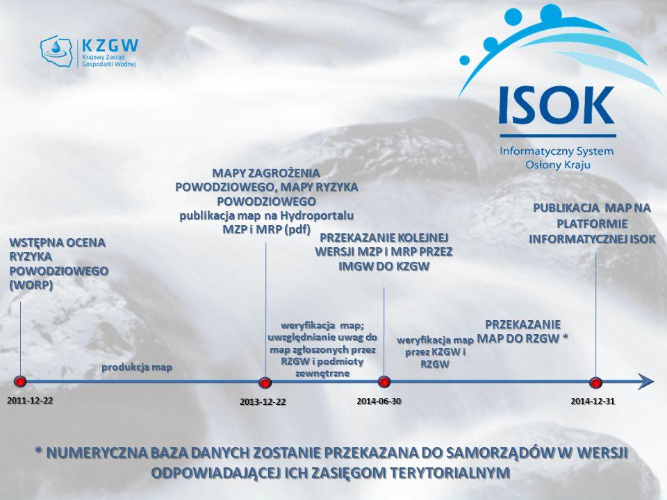 WSTĘPNA OCENA RYZYKA POWODZIOWEGO (WORP) MAPY ZAGROŻENIA POWODZIOWEGO, MAPY RYZYKA POWODZIOWEGO publikacja map na Hydroportalu MZP i MRP (pdf) weryfikacja map; uwzględnianie uwag do map zgłoszonych przez RZGW i podmioty zewnętrzne PRZEKAZANIE KOLEJNEJ WERSJI MZP I MRP PRZEZ IMGW DO KZGW weryfikacja map przez KZGW i RZGW PRZEKAZANIE MAP DO RZGW * PUBLIKACJA MAP NA PLATFORMIE INFORMATYCZNEJ ISOK * NUMERYCZNA BAZA DANYCH ZOSTANIE PRZEKAZANA DO SAMORZĄDÓW W WERSJI ODPOWIADAJĄCEJ ICH ZASIĘGOM TERYTORIALNYM 2011-12-22 2013-12-22 produkcja map 2014-06-302014-12-31